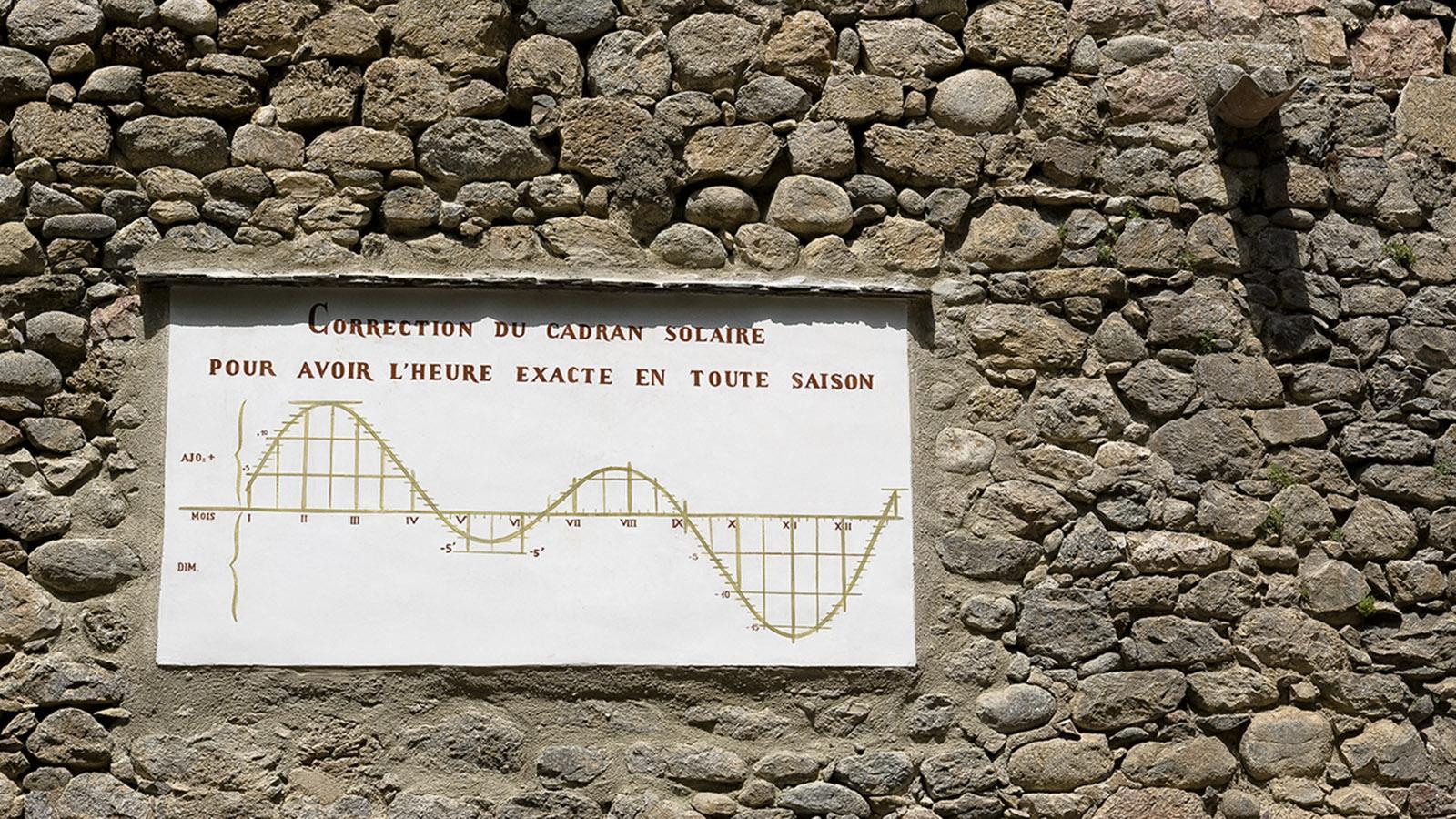 Villefranche-de-Conflent: die Sonnenuhr und ihre Abweichungen im Jahreslauf. Foto: Hilke Maunder